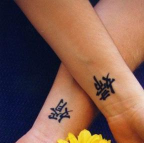 Tatoo interieur du poignet ma passion les tatouages et les piercings - Tatouage interieur poignet ...